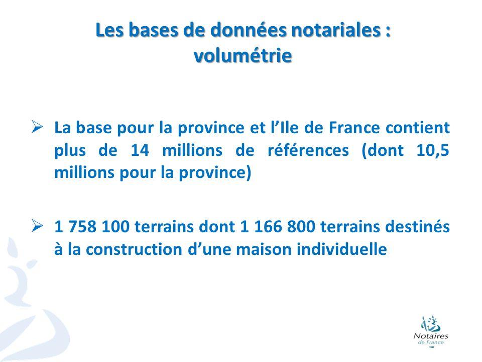 Les bases de données notariales : volumétrie