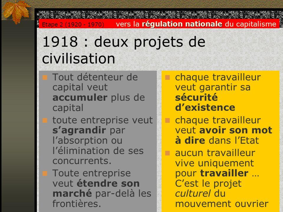 1918 : deux projets de civilisation