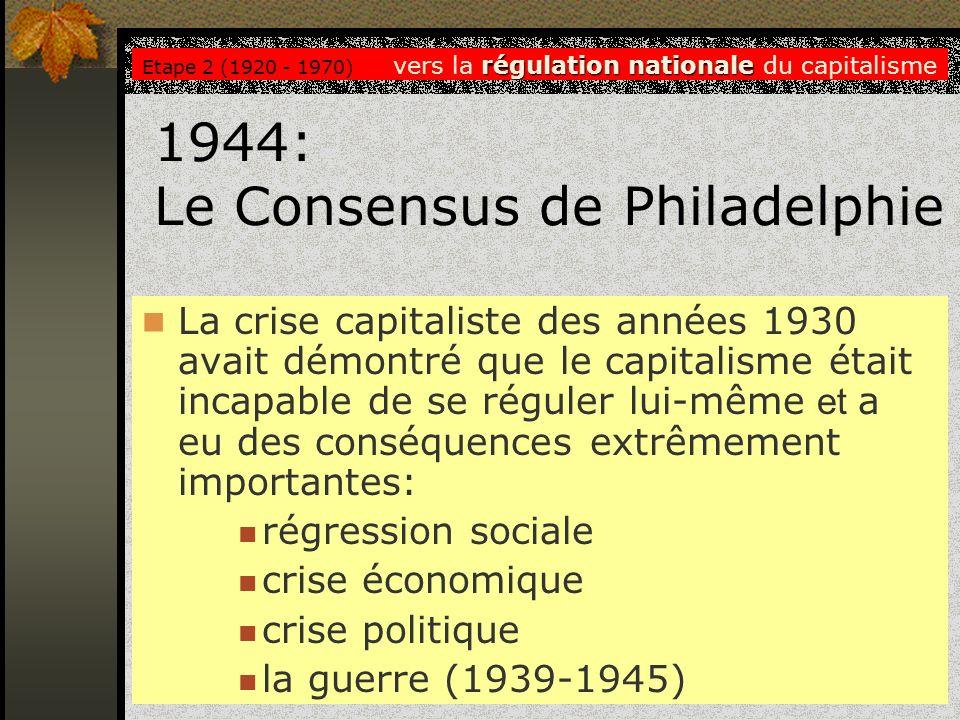 1944: Le Consensus de Philadelphie