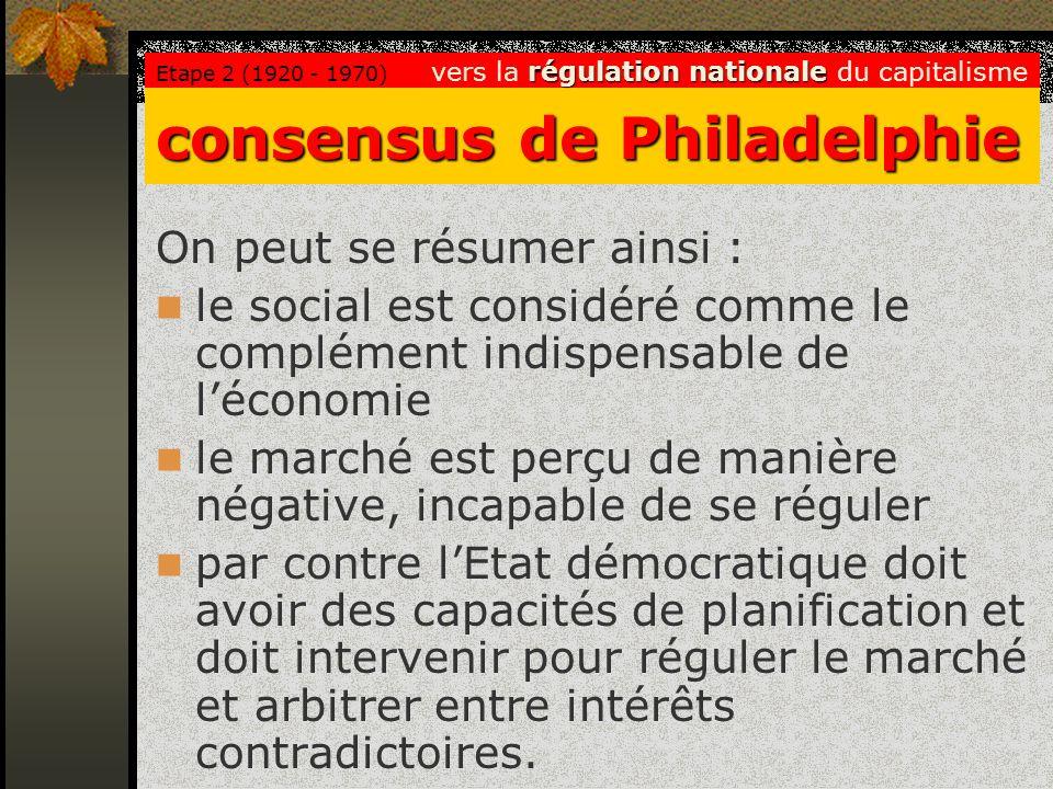 consensus de Philadelphie