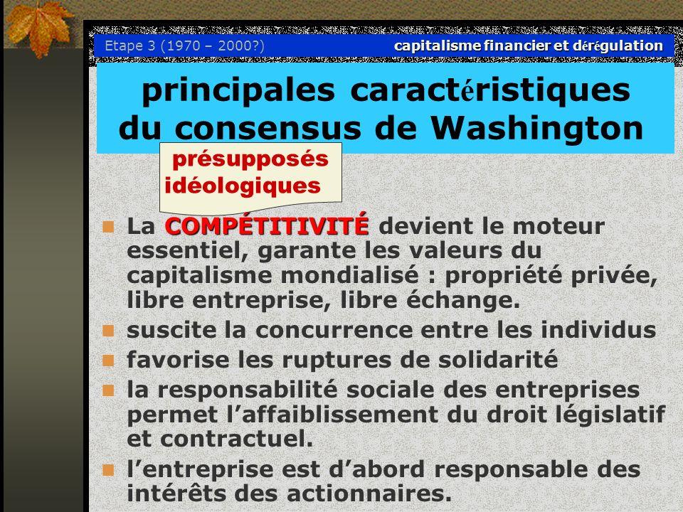 principales caractéristiques du consensus de Washington