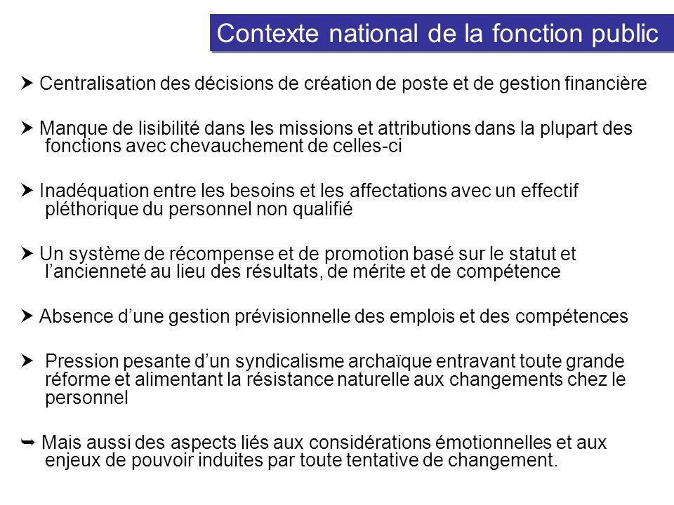 Contexte national de la fonction public
