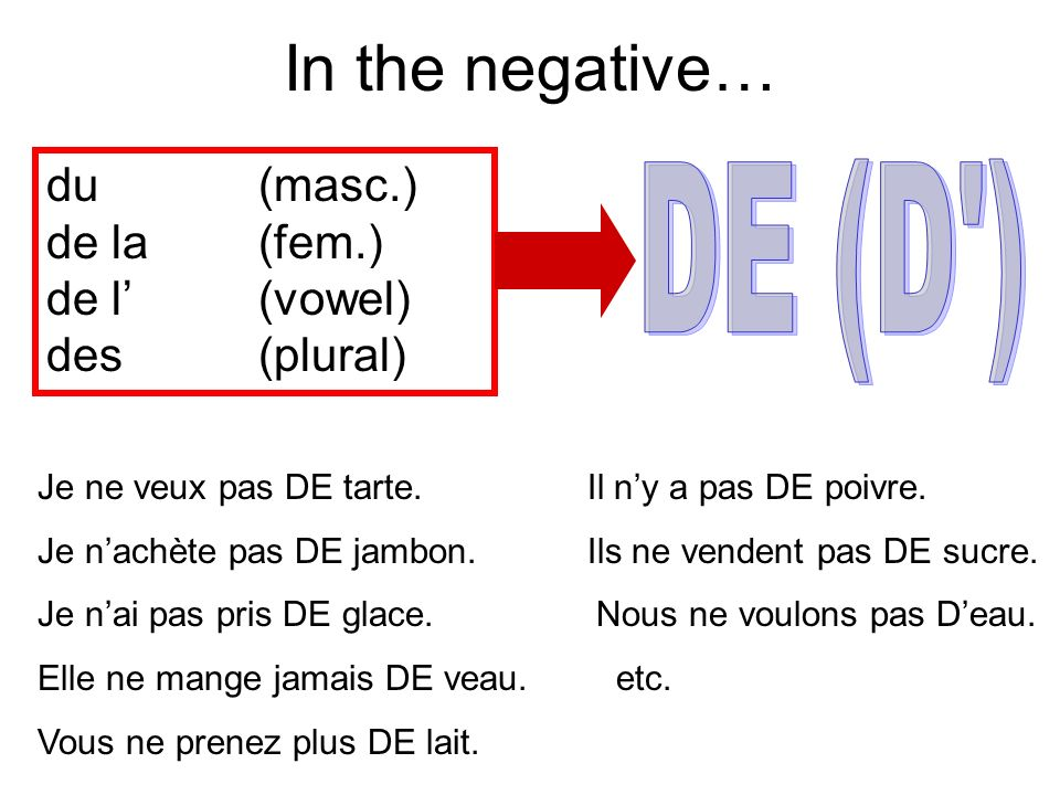 In the negative… DE (D ) du (masc.) de la (fem.) de l' (vowel)