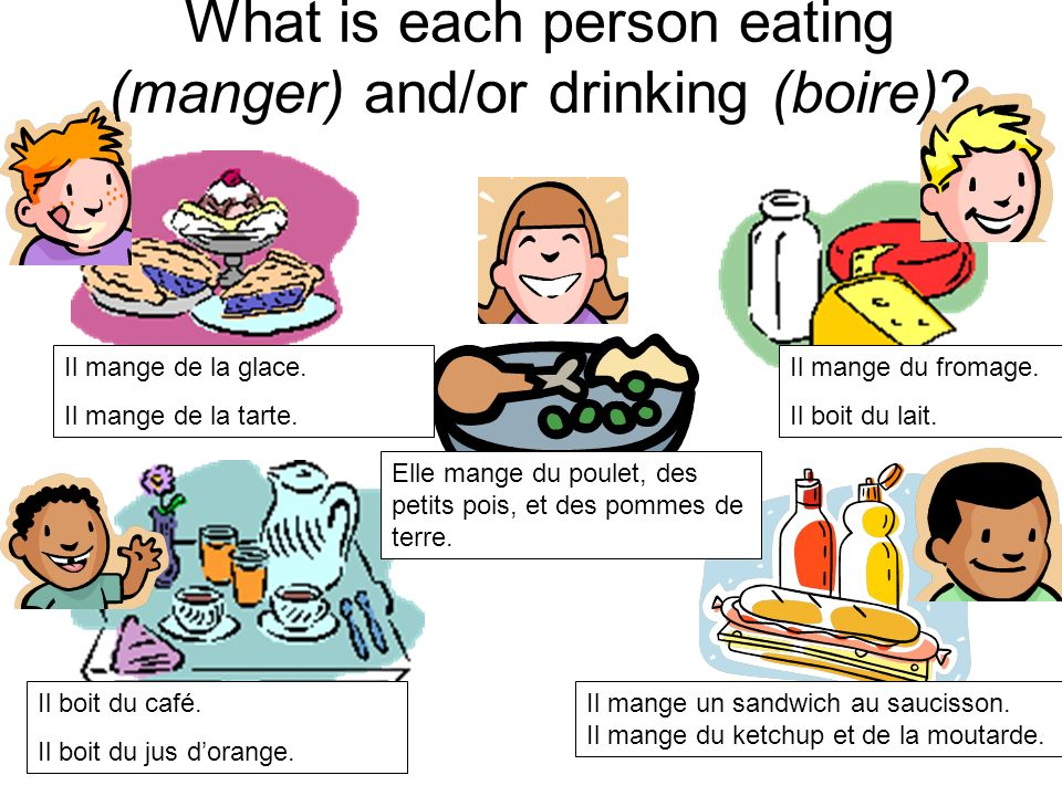 What is each person eating (manger) and/or drinking (boire)