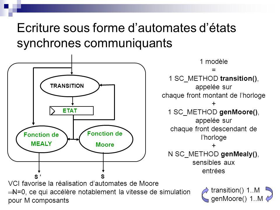 Ecriture sous forme d'automates d'états synchrones communiquants