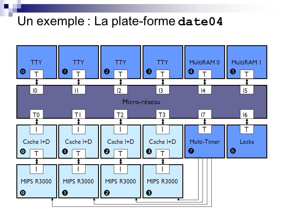 Un exemple : La plate-forme date04