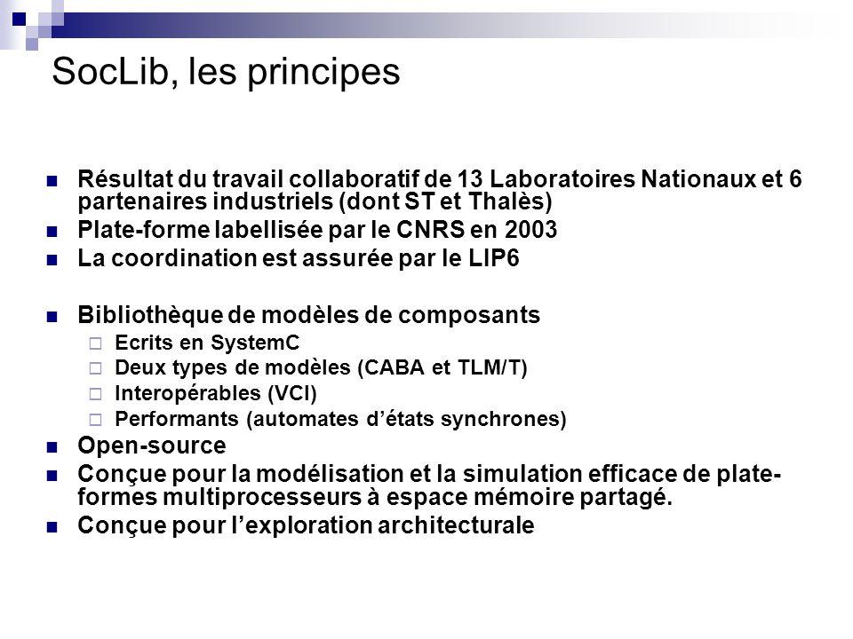 SocLib, les principes Résultat du travail collaboratif de 13 Laboratoires Nationaux et 6 partenaires industriels (dont ST et Thalès)