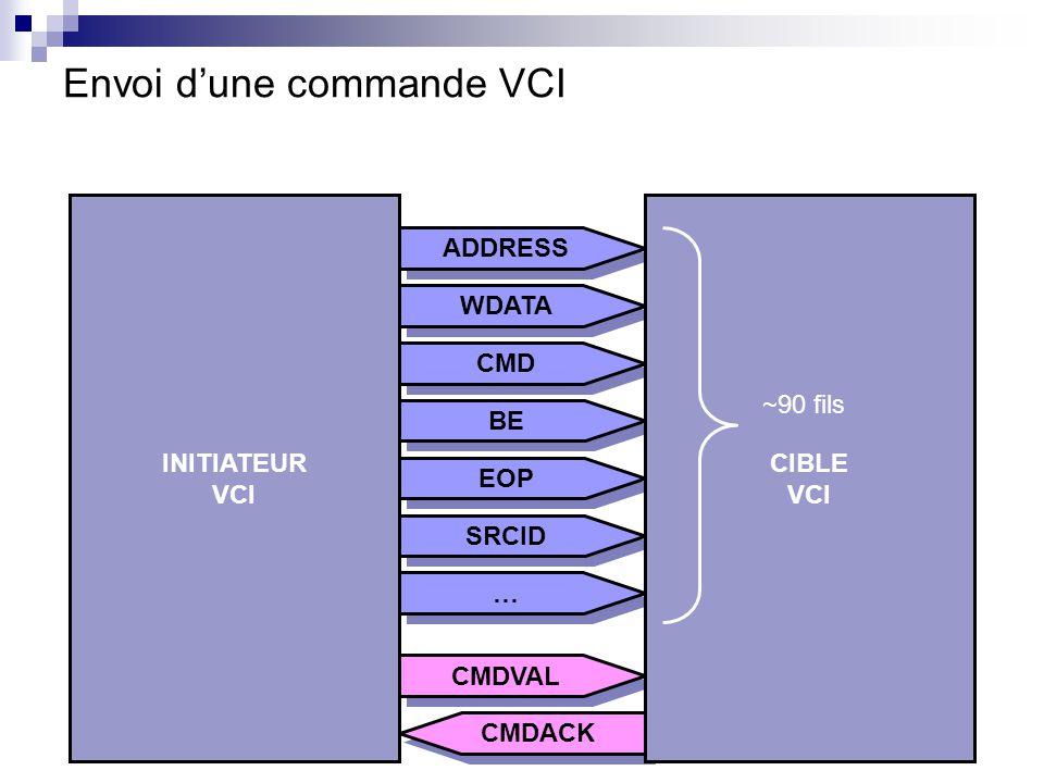 Envoi d'une commande VCI