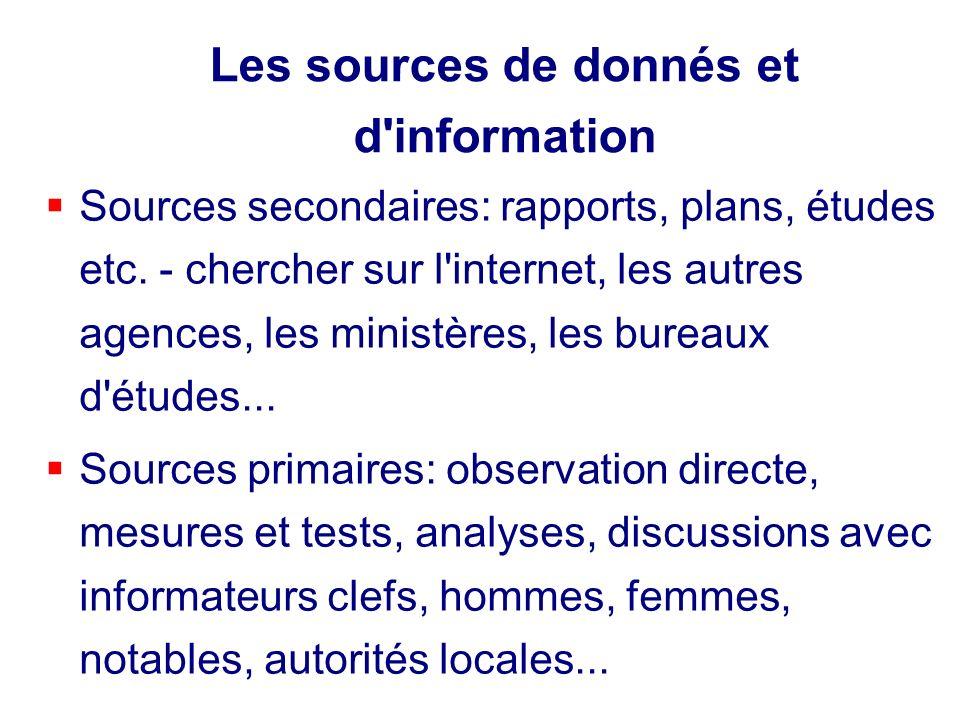 Les sources de donnés et d information