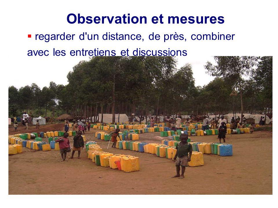 Observation et mesures