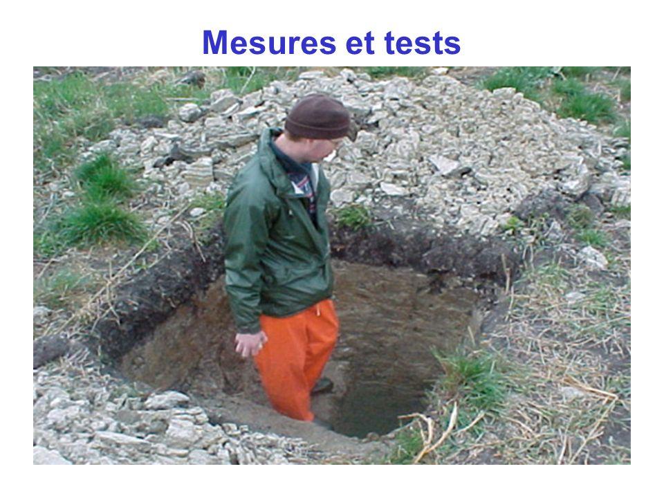Mesures et tests 1 min Demander ce que fait le bonhomme