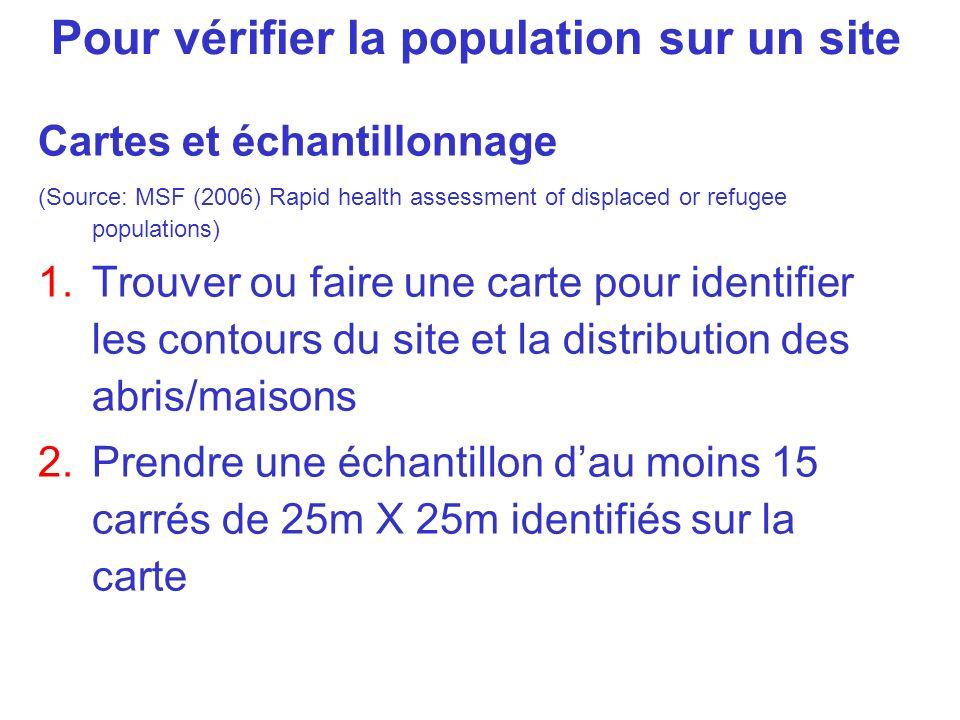 Pour vérifier la population sur un site