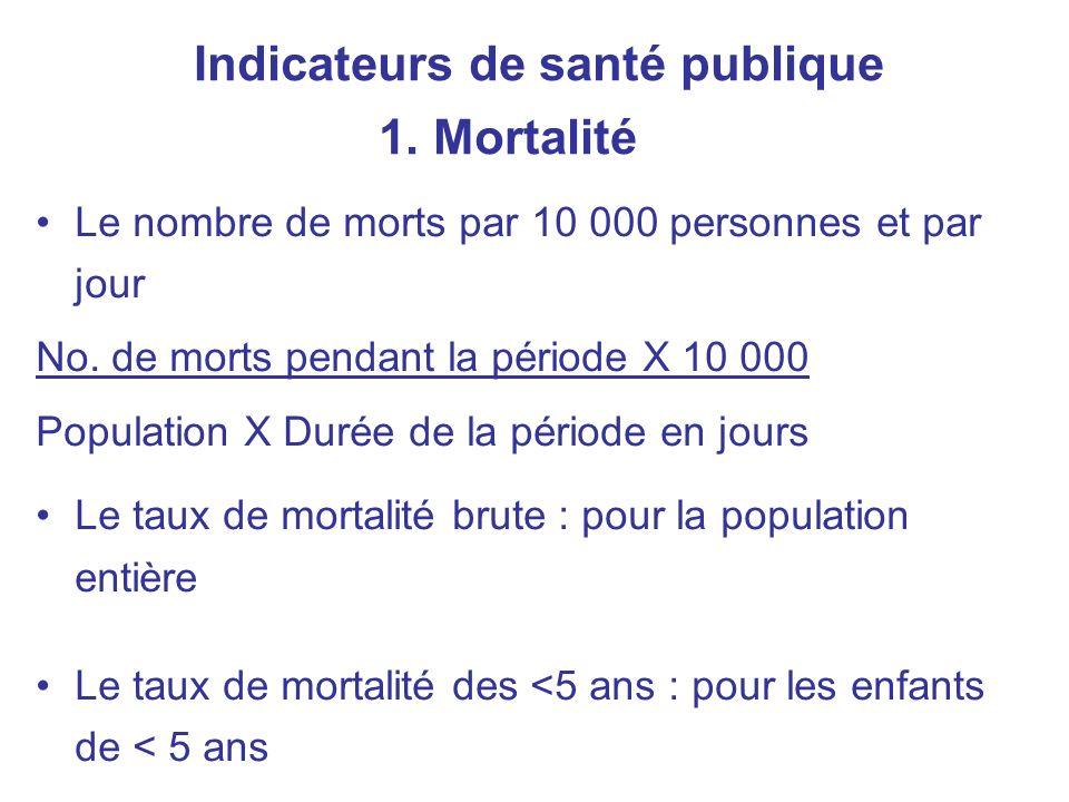 Indicateurs de santé publique 1. Mortalité