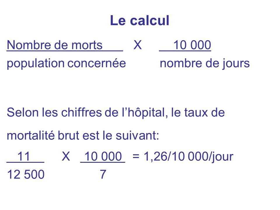 Le calcul Nombre de morts X 10 000