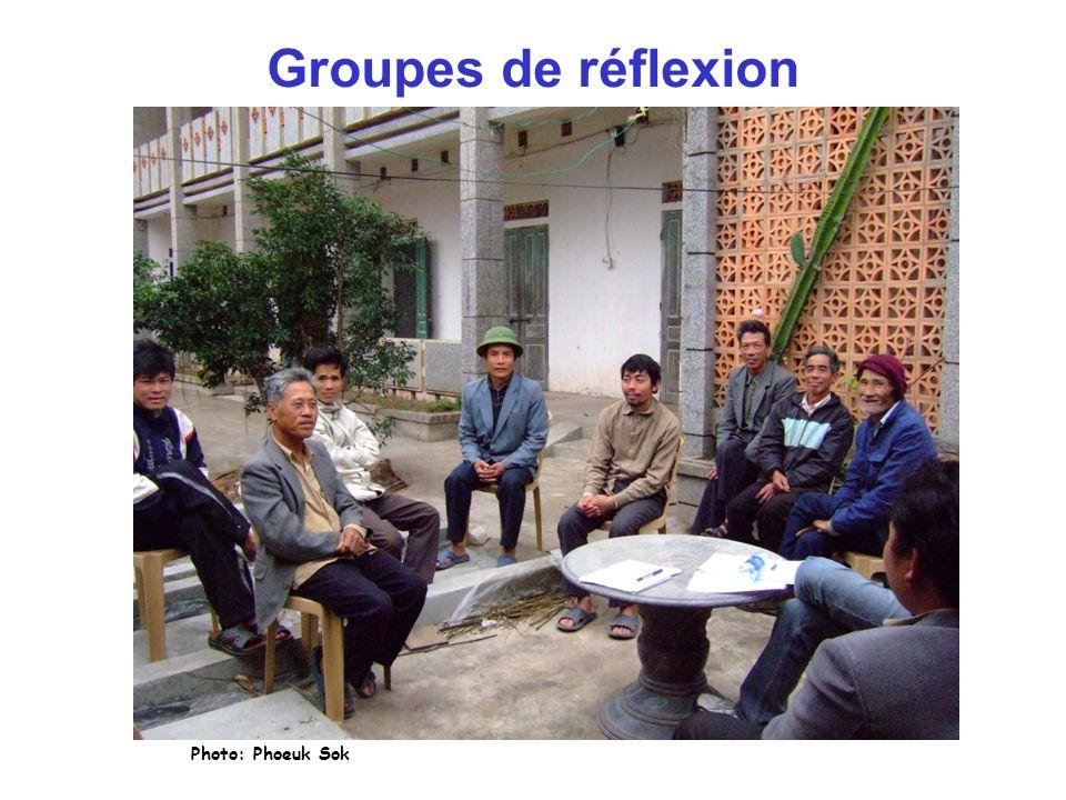 Groupes de réflexion 2 mins Photo: Phoeuk Sok