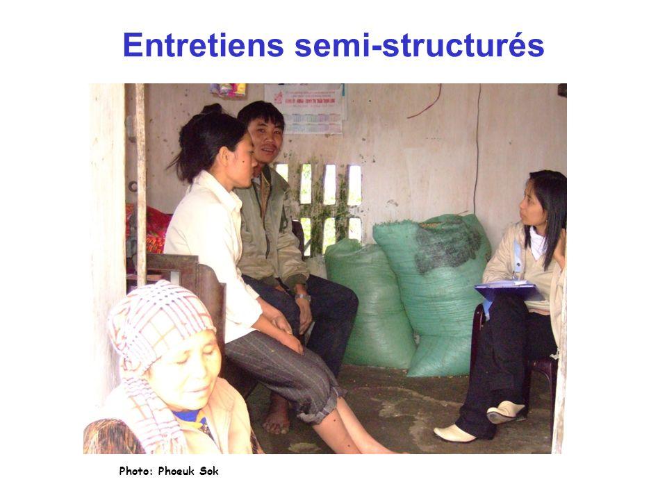Entretiens semi-structurés