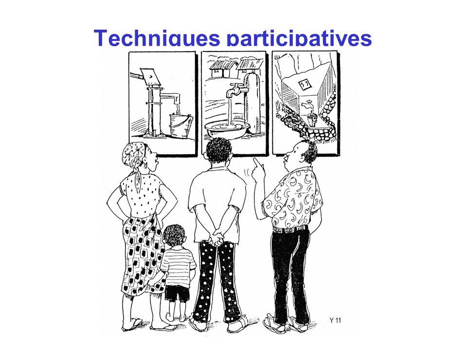 Techniques participatives