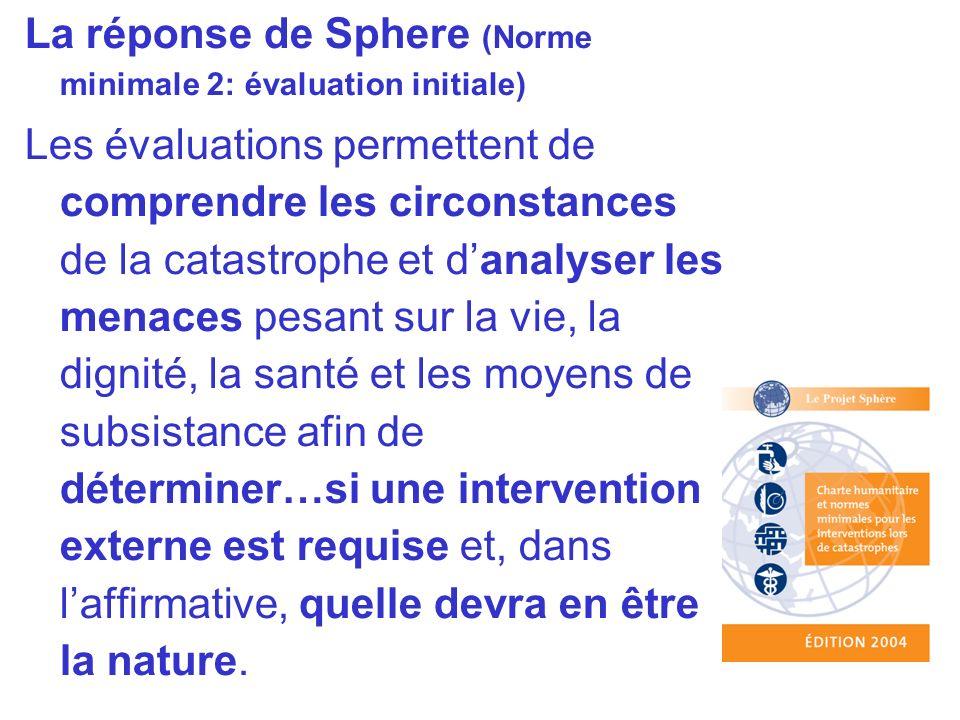 La réponse de Sphere (Norme minimale 2: évaluation initiale)