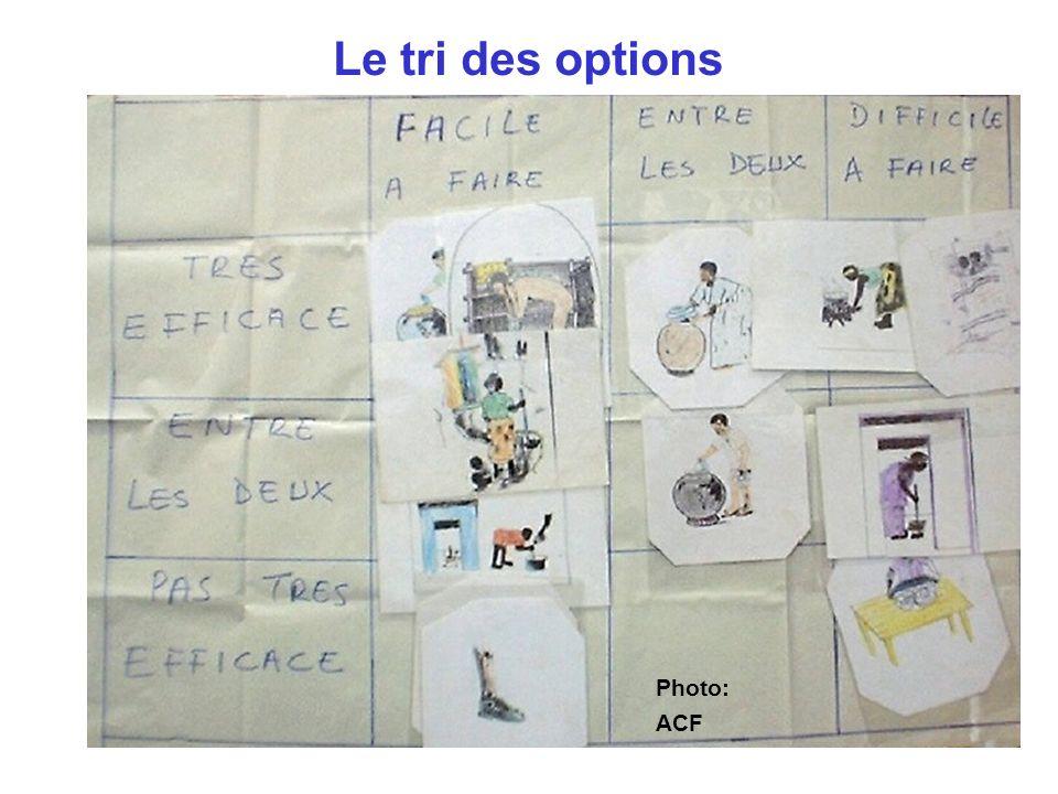 Le tri des options 2 mins Photo: ACF