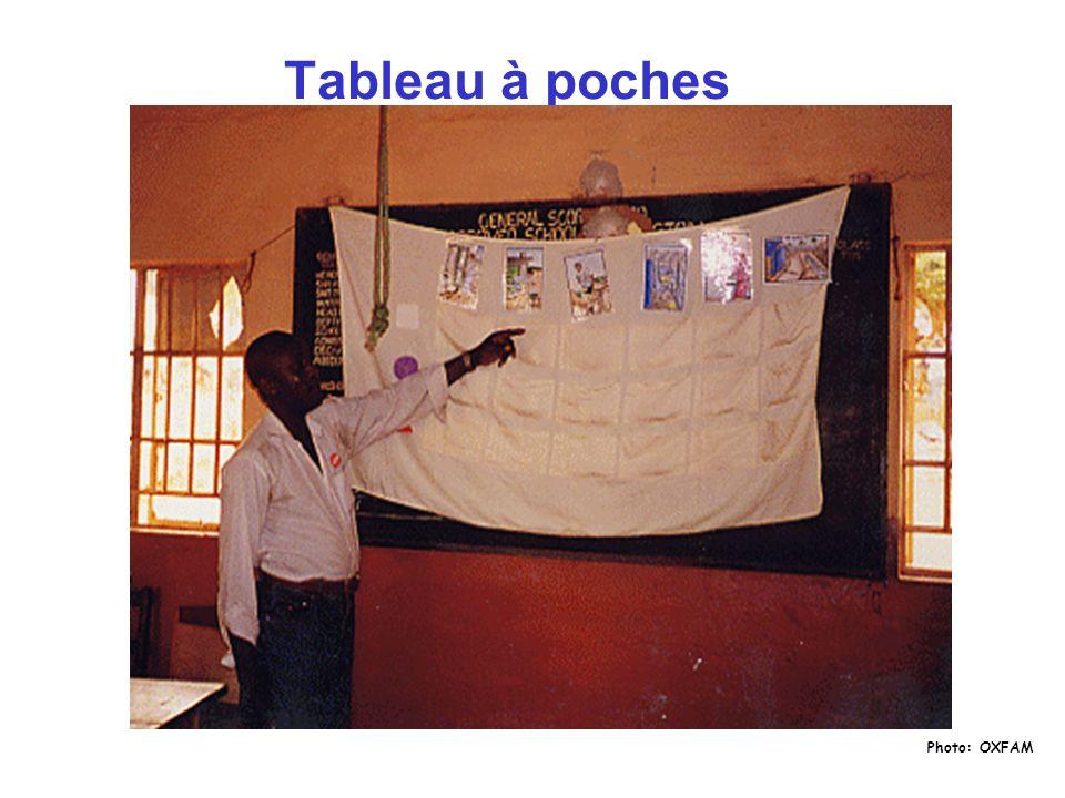 Tableau à poches 2 mins Photo: OXFAM