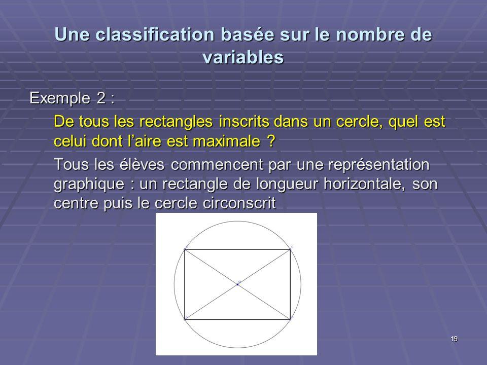 Une classification basée sur le nombre de variables
