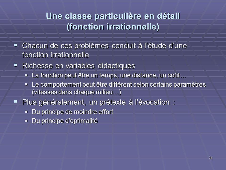 Une classe particulière en détail (fonction irrationnelle)