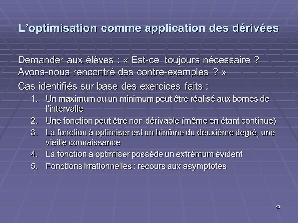 L'optimisation comme application des dérivées