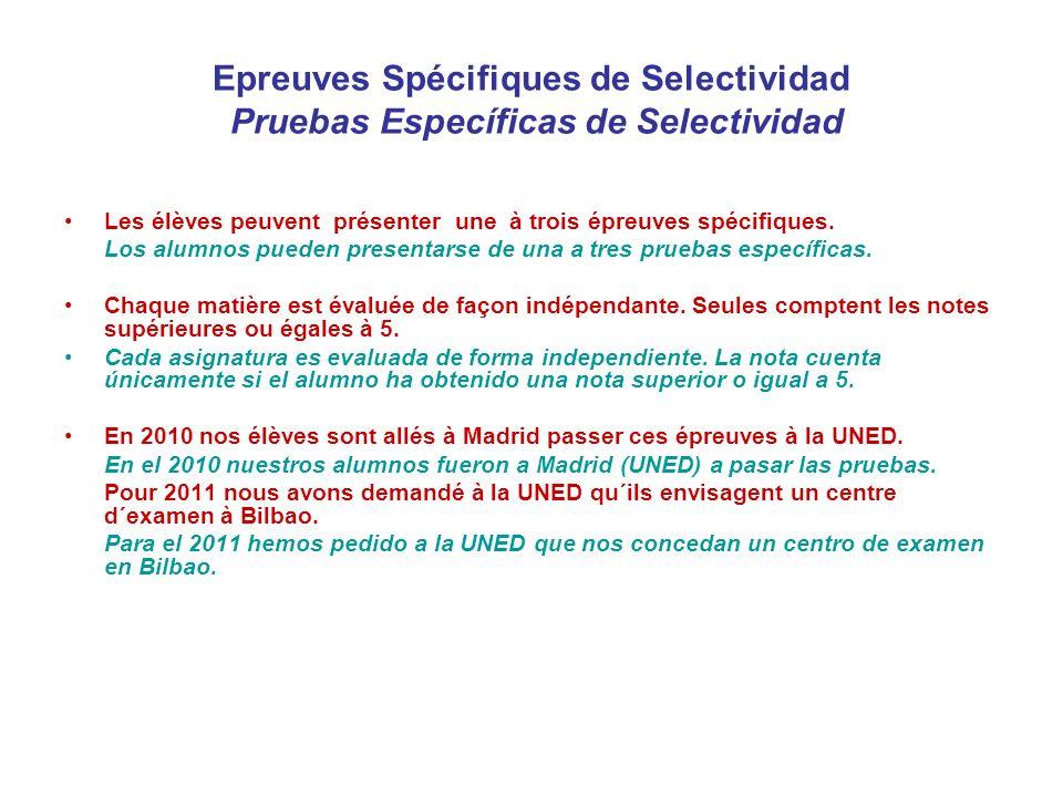 Epreuves Spécifiques de Selectividad Pruebas Específicas de Selectividad