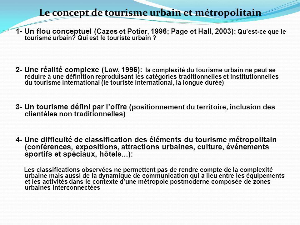 Le concept de tourisme urbain et métropolitain
