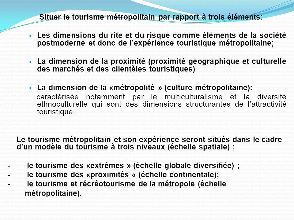 Situer le tourisme métropolitain par rapport à trois éléments: