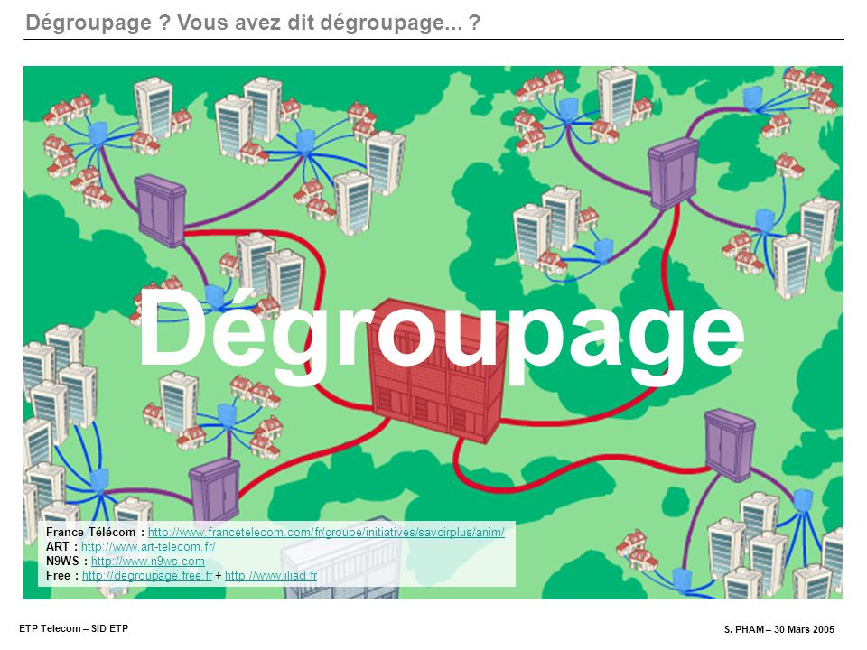 Dégroupage France Télécom : http://www.francetelecom.com/fr/groupe/initiatives/savoirplus/anim/ ART : http://www.art-telecom.fr/