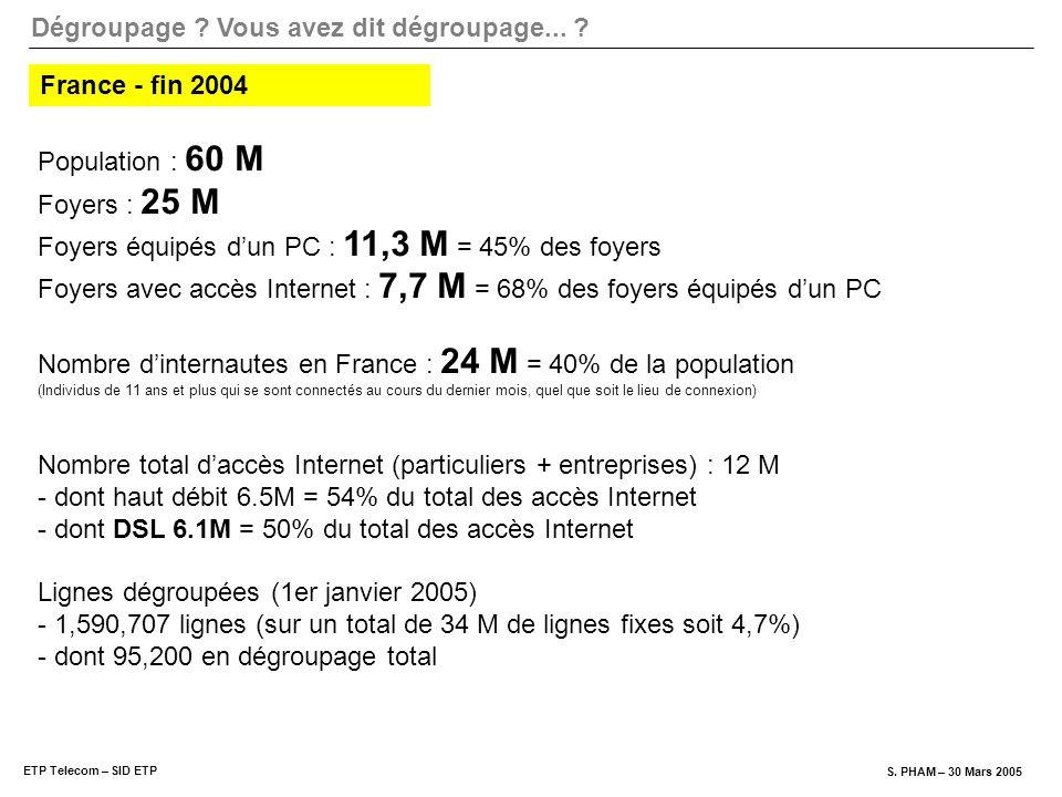 Foyers équipés d'un PC : 11,3 M = 45% des foyers