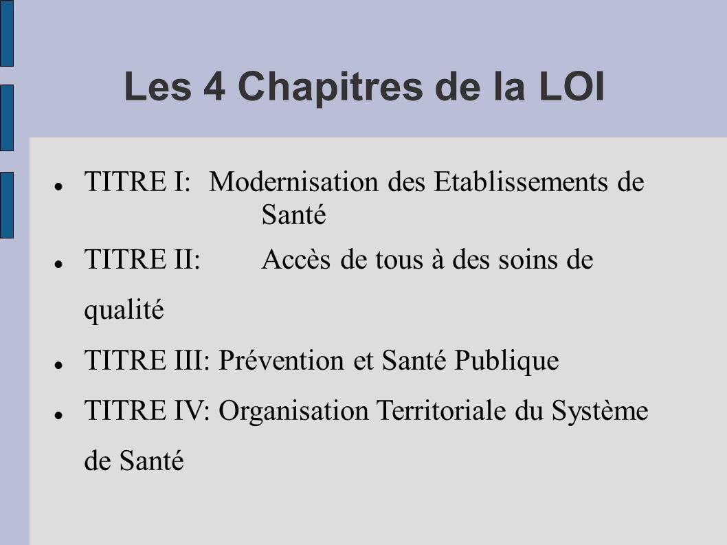Les 4 Chapitres de la LOI TITRE I: Modernisation des Etablissements de Santé. TITRE II: Accès de tous à des soins de qualité.