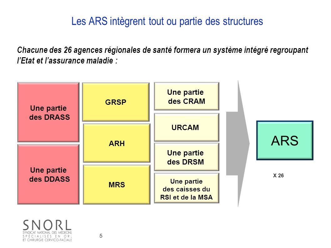 Les ARS intègrent tout ou partie des structures