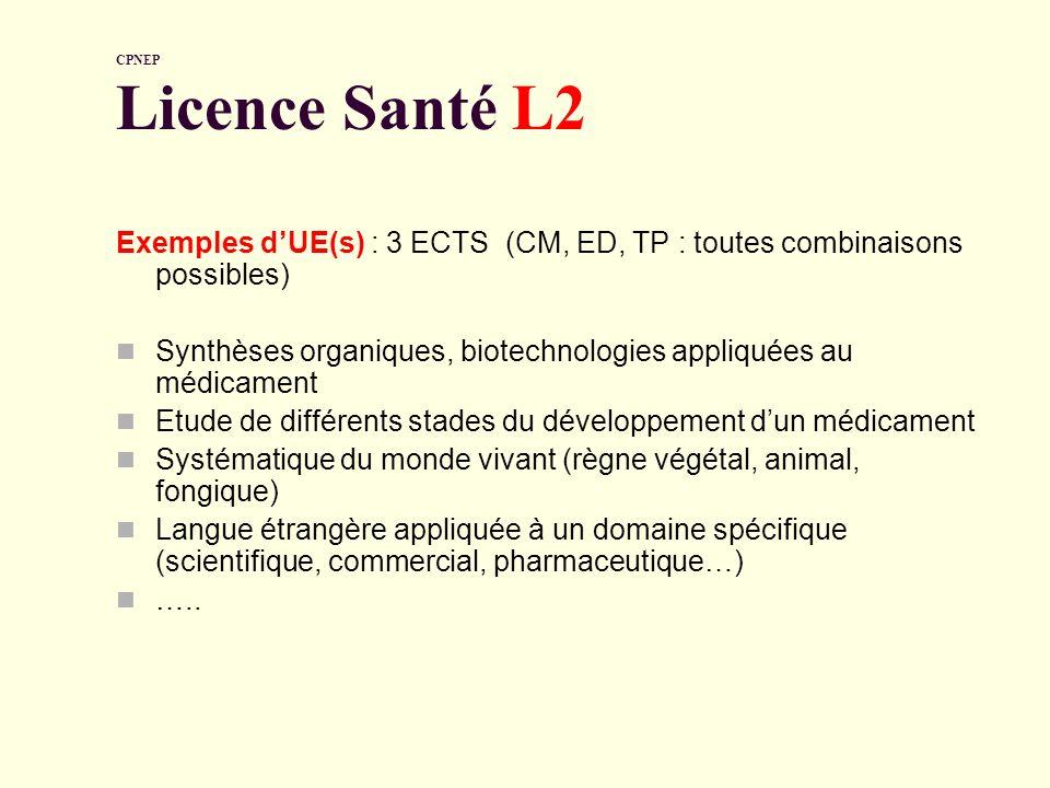 Exemples d'UE(s) : 3 ECTS (CM, ED, TP : toutes combinaisons possibles)