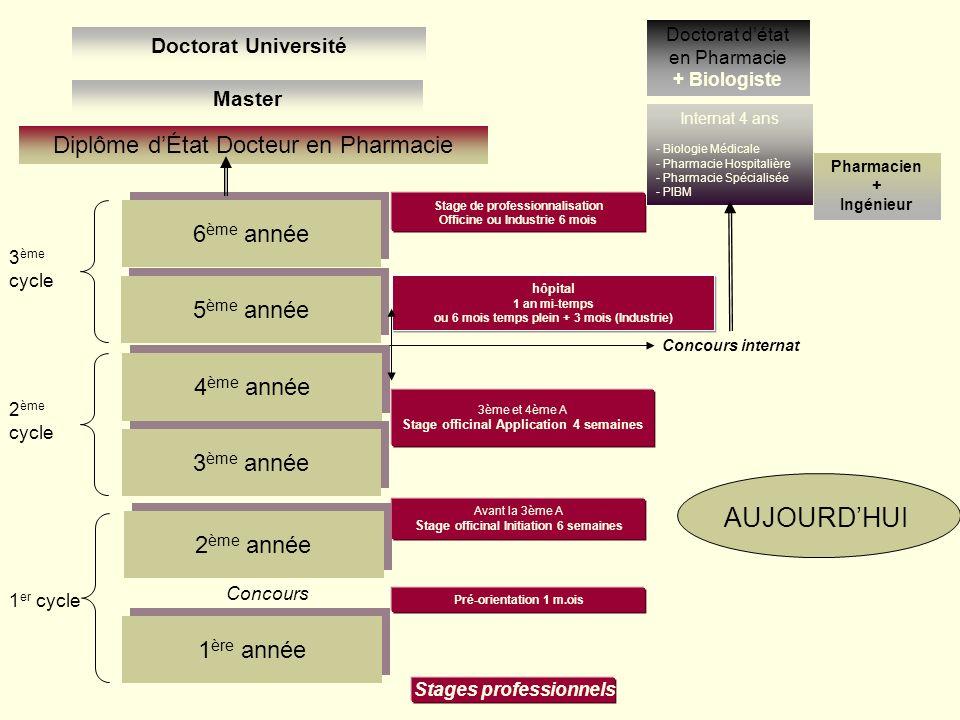 AUJOURD'HUI Diplôme d'État Docteur en Pharmacie 6ème année 5ème année