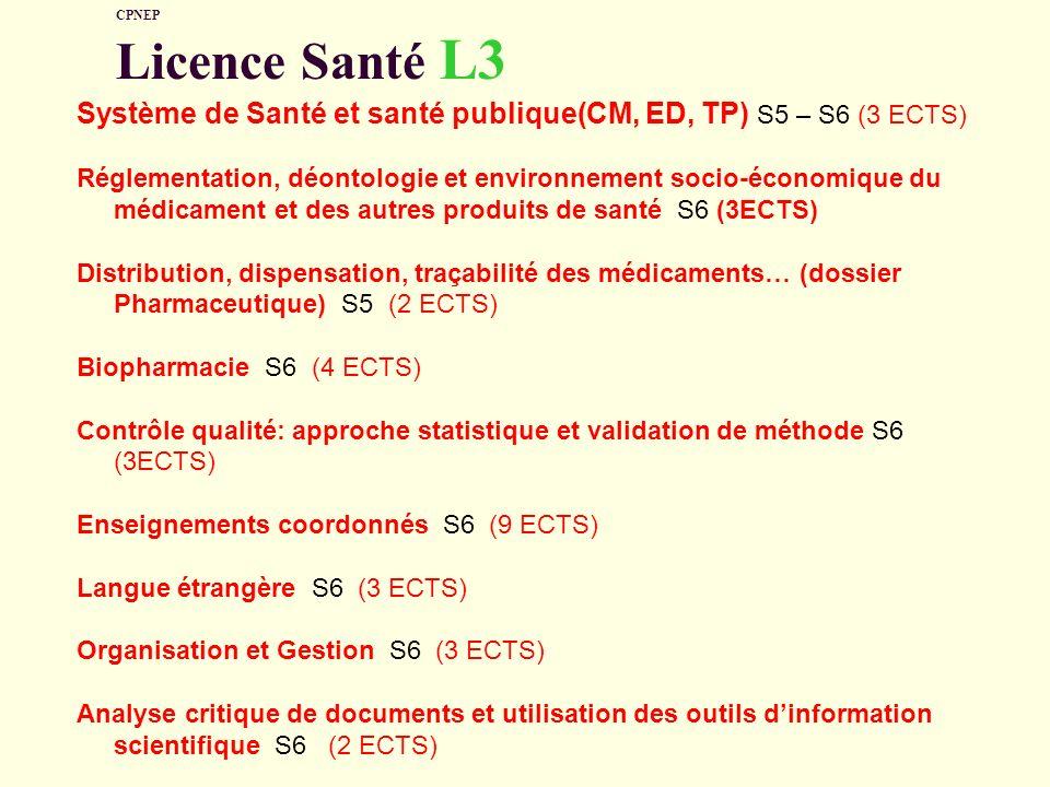 Système de Santé et santé publique(CM, ED, TP) S5 – S6 (3 ECTS)
