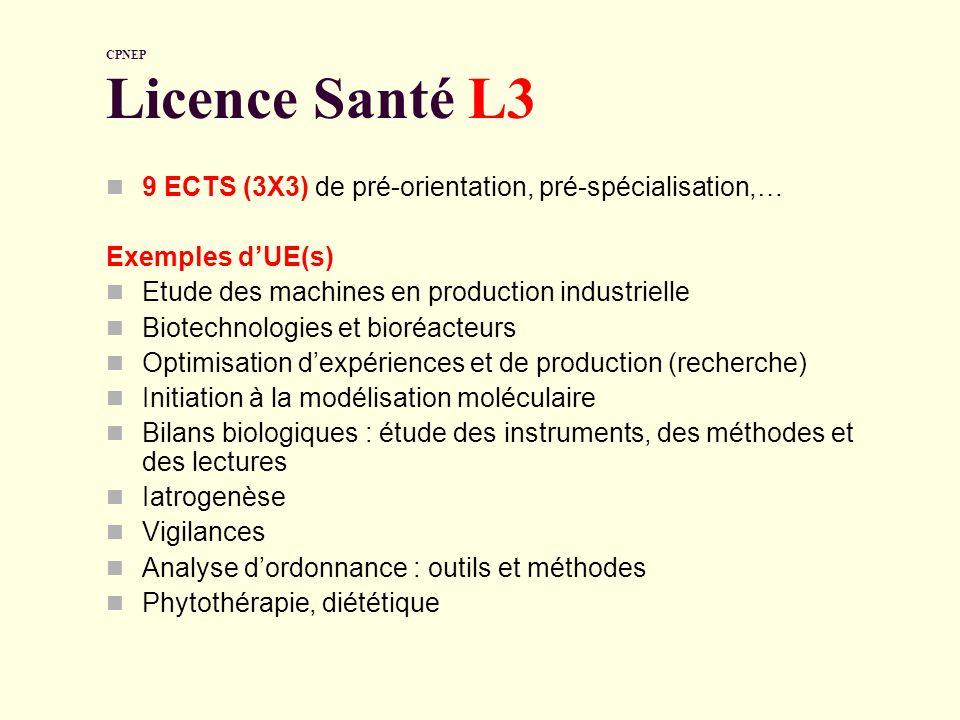 9 ECTS (3X3) de pré-orientation, pré-spécialisation,… Exemples d'UE(s)
