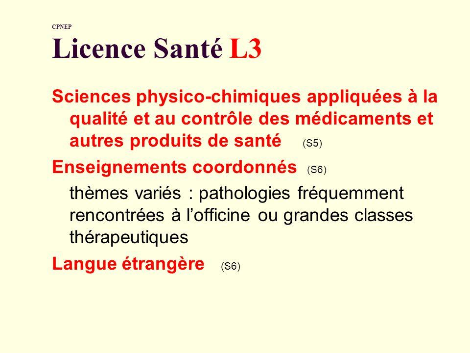 Enseignements coordonnés (S6)