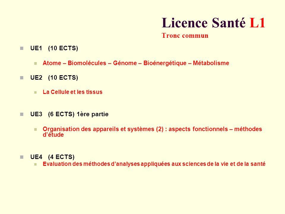 Licence Santé L1 Tronc commun