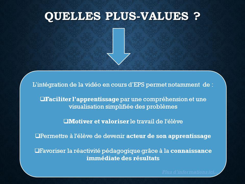 Quelles plus-values L'intégration de la vidéo en cours d'EPS permet notamment de :