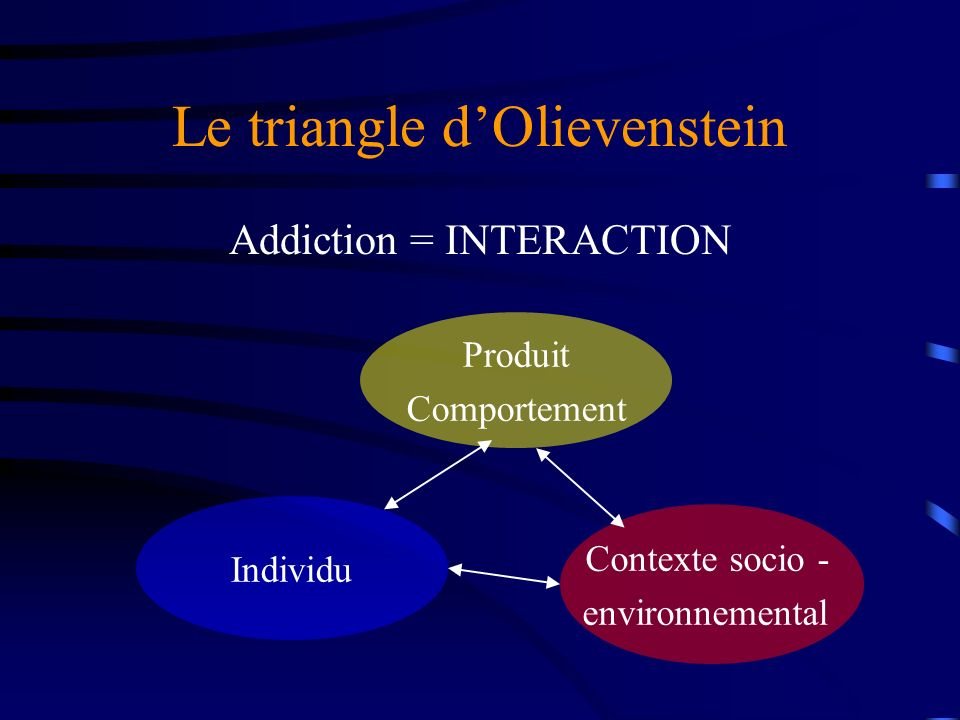 Le triangle d'Olievenstein