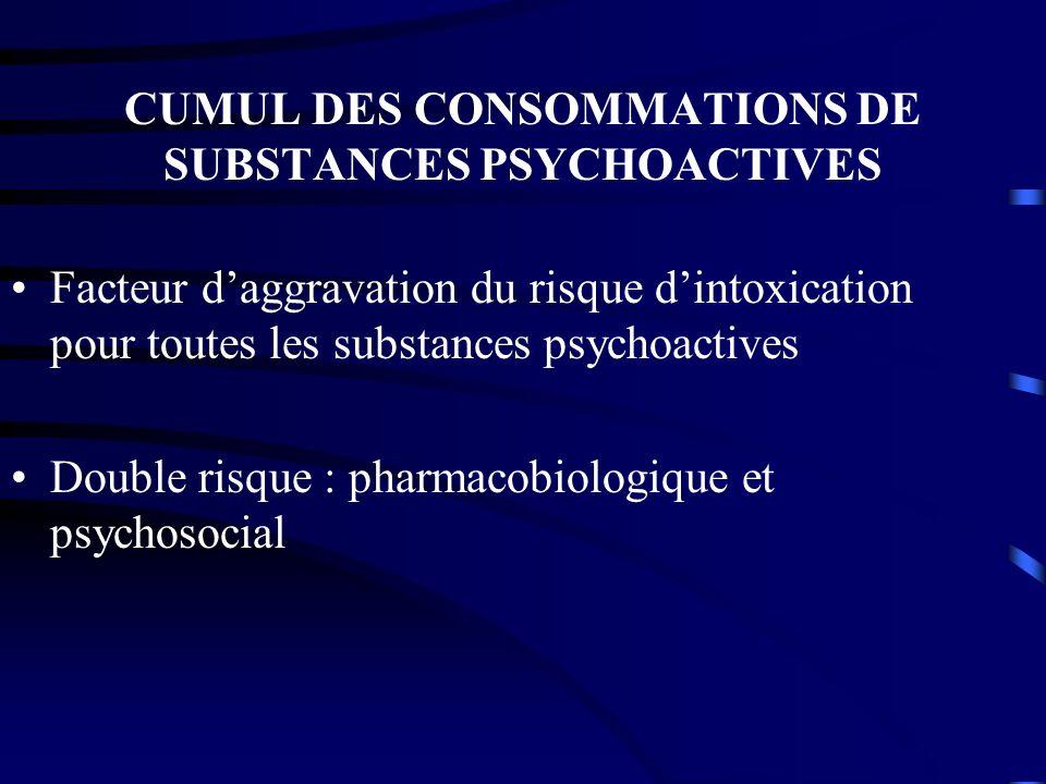 CUMUL DES CONSOMMATIONS DE SUBSTANCES PSYCHOACTIVES