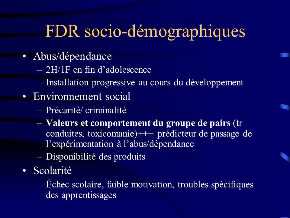 FDR socio-démographiques
