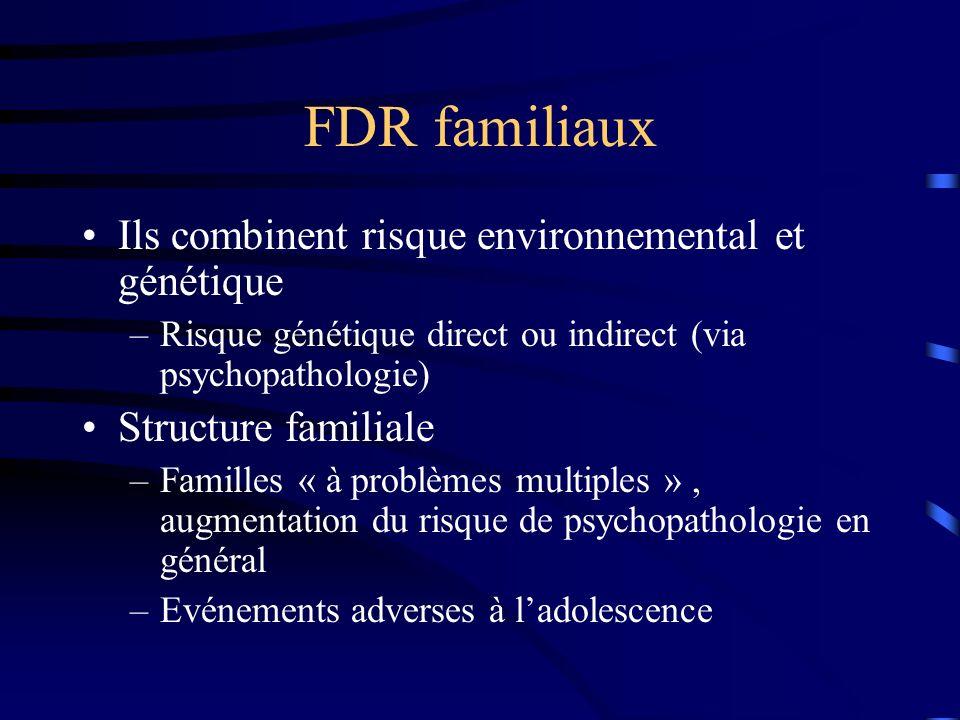 FDR familiaux Ils combinent risque environnemental et génétique