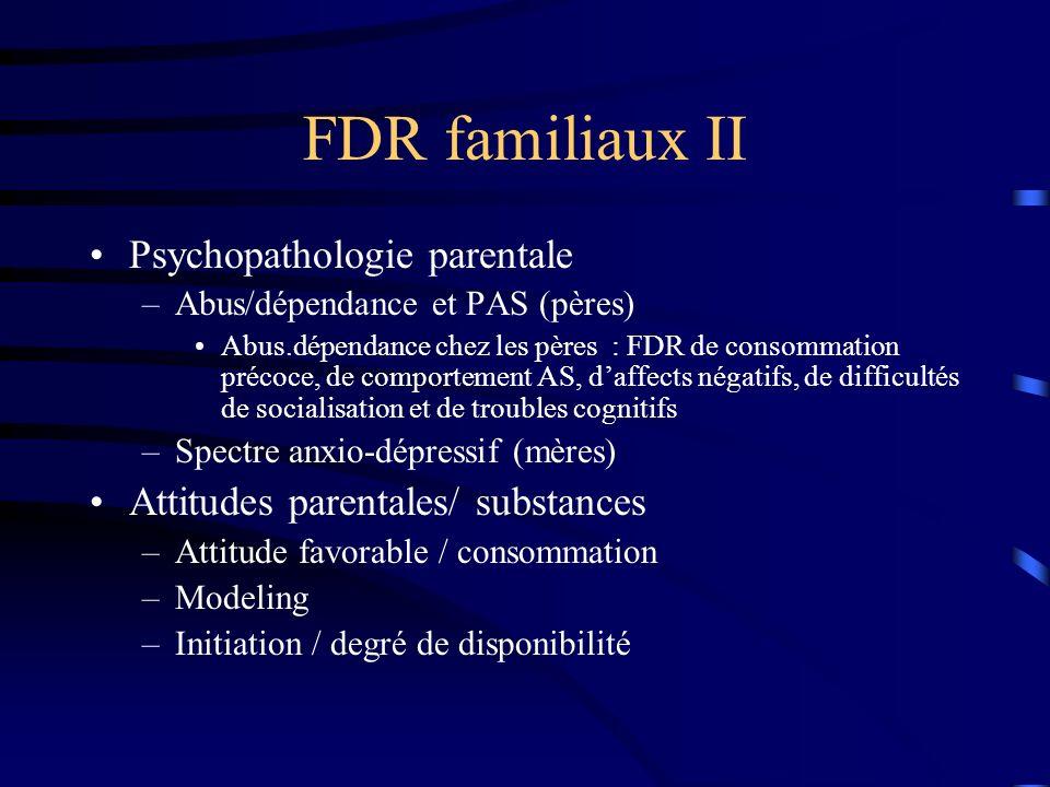 FDR familiaux II Psychopathologie parentale