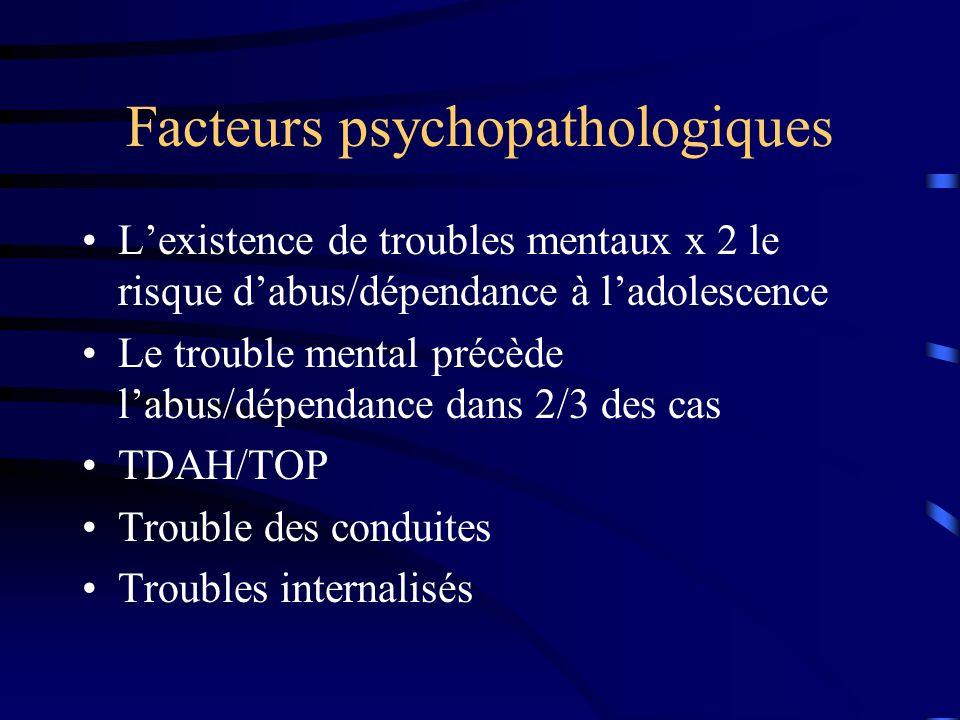Facteurs psychopathologiques