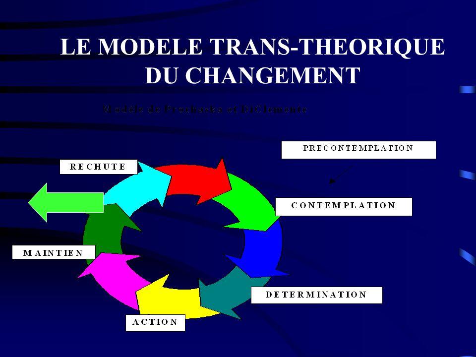 LE MODELE TRANS-THEORIQUE DU CHANGEMENT