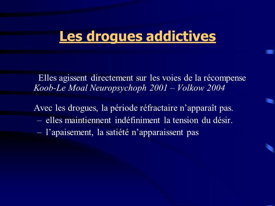 Les drogues addictives
