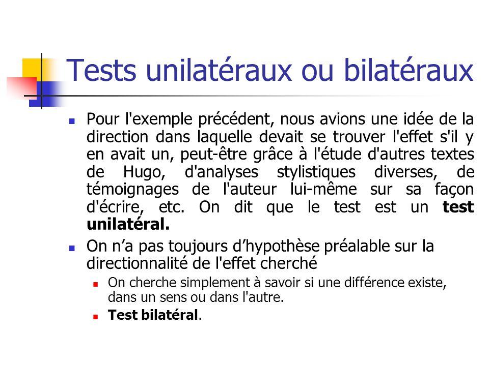 Tests unilatéraux ou bilatéraux